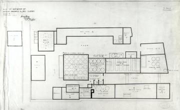 Plan de la brasserie Boswell de 1911